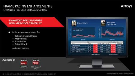 Amd Catalyst Omega 14 2 Frame Pacing
