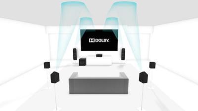 El sonido Dolby Atmos llegará en otoño a los hogares: prepara hasta 34 altavoces para tu salón