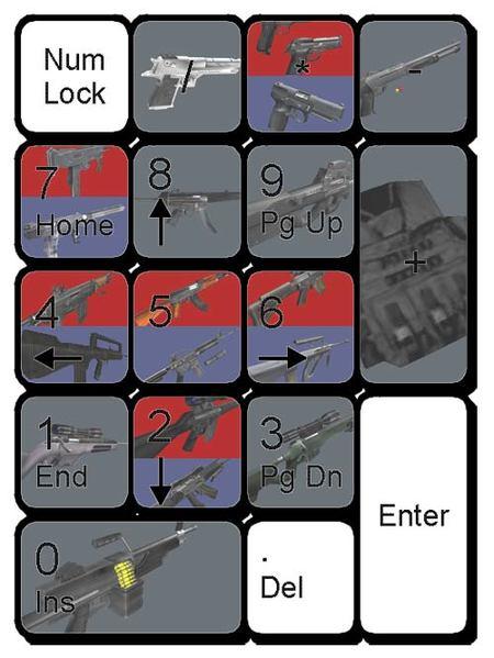 Counter-Strike: Source: Esquema de teclas asignadas para compra de armas