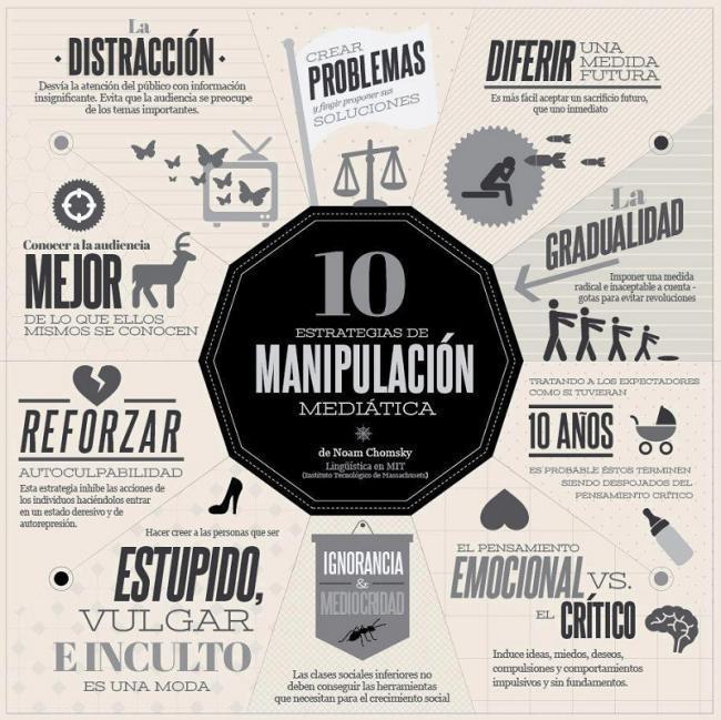 las-10-estrategias-de-manipulación-mediática