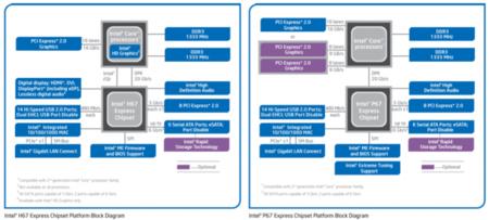 Intel P67 H67