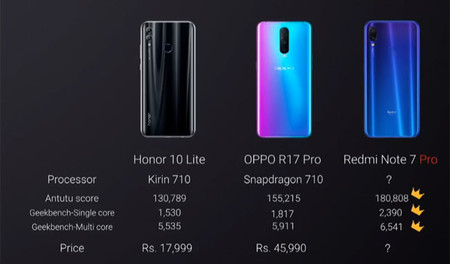 Redminote7probench