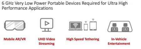 Aplicaciones Wifi Tethering 6ghz
