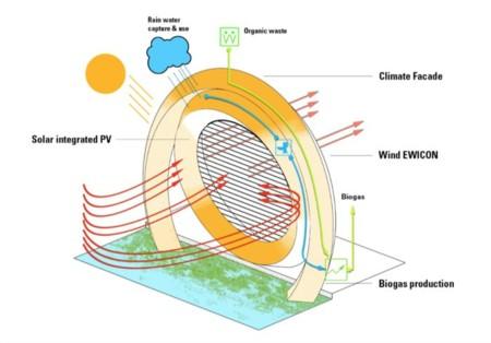Windwheelspecs Web