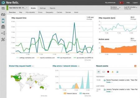 New Relic para monitorizar el rendimiento y las conexiones de red de aplicaciones móviles Android e iOS