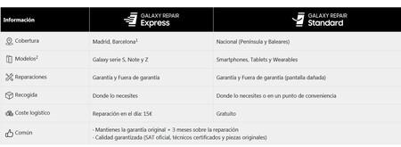Galaxy Repair 02