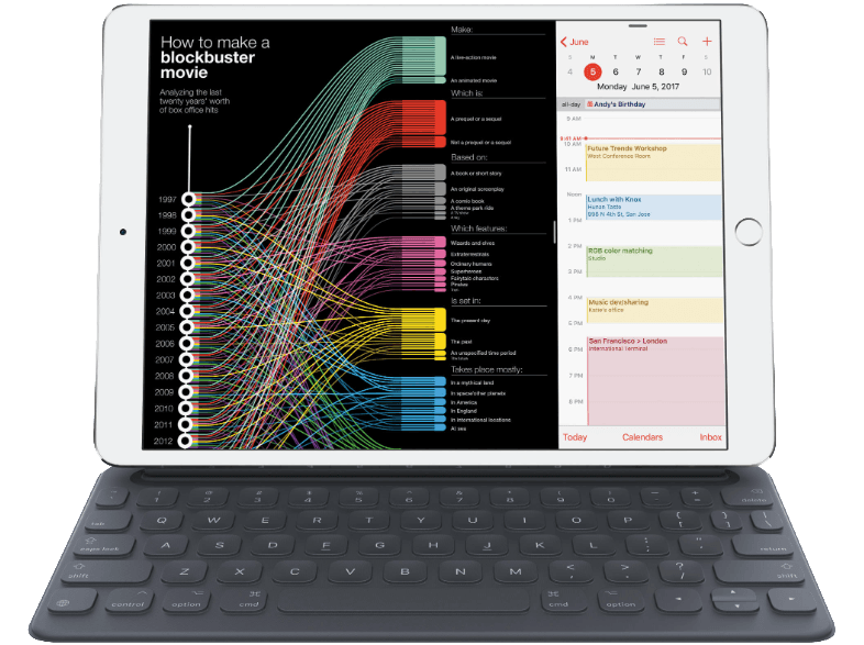 """Teclado para iPad - Apple MNKR2Y/A, 9.7"""", Smart Keyboard, Para iPad Pro"""