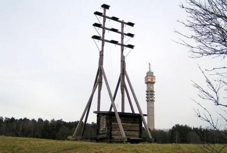 Telégrafo óptico de Edelcrantz