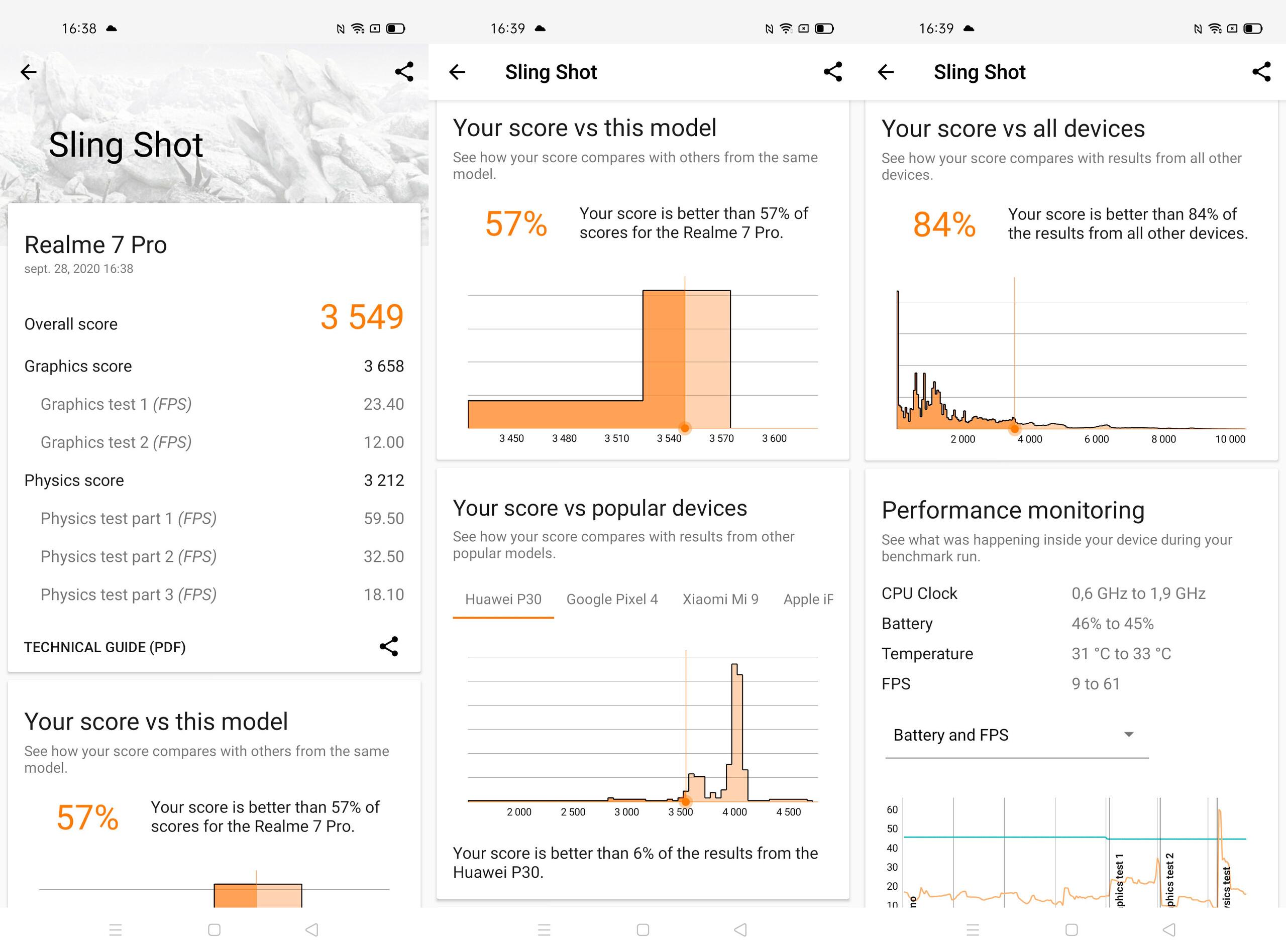 Foto de Realme 7 Pro, benchmarks (4/4)