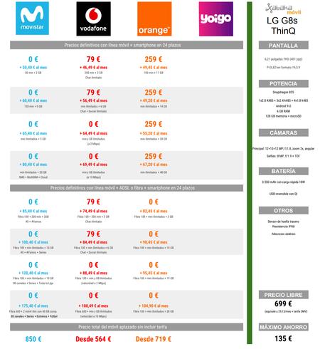 Comparativa Precios Lg G8s Thinq A Plazos Con Movistar Vodafone Orange