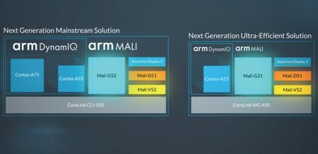 Nuevas GPU Mali-G52 y Mali-G31: inteligencia artificial, potencia y ahorro de energía