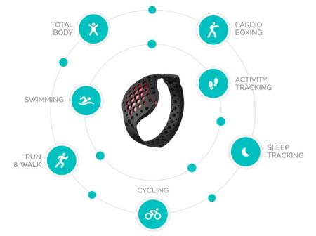 Moov Now: pulsera cuantificadora con entrenador personal integrado