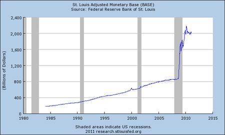 Estados Unidos bajo la dictadura monetaria de la Reserva Federal