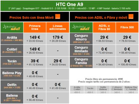 Precios Htc One A9 Con Tarifas Orange