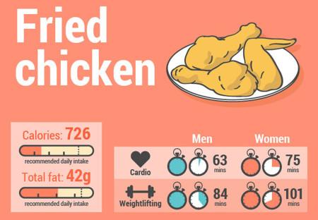 Cuantas calorias tiene una pechuga