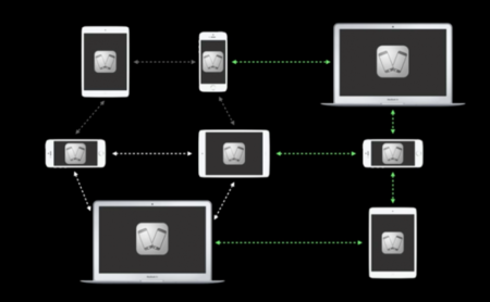 Framework Multipeer Connectivity llegará a los Mac con OS X Yosemite