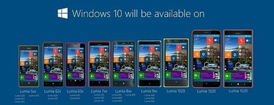 Microsoft confirma que todos los smartphones con Windows Phone 8 podrán actualizarse a Windows 10