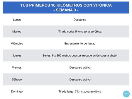 vitonica10k