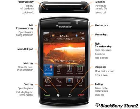 Especificaciones finales y primeros análisis de la BlackBerry Storm 2