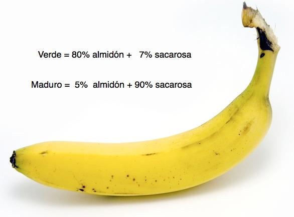 Diferencias nutricionales entre un plátano verde y uno maduro