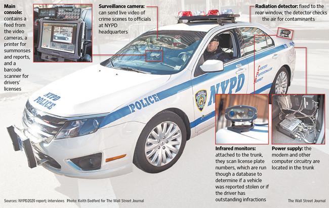 El coche fantástico de la policía de Nueva York está en desarrollo y llegará dentro de poco