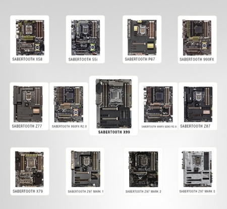 Asus Sabertooth Tuf Series History
