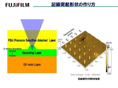 Fujifilm 1 TB prototypes