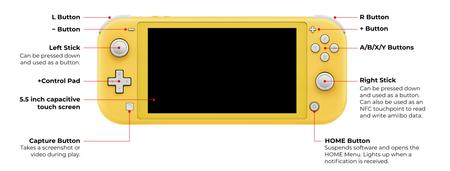 Nintendo Switch Lite Botones
