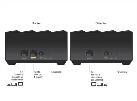 Netgear Nighthawk router MK62