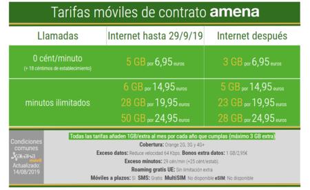 Nuevas Tarifas Moviles De Contrato Amena En Agosto De 2019
