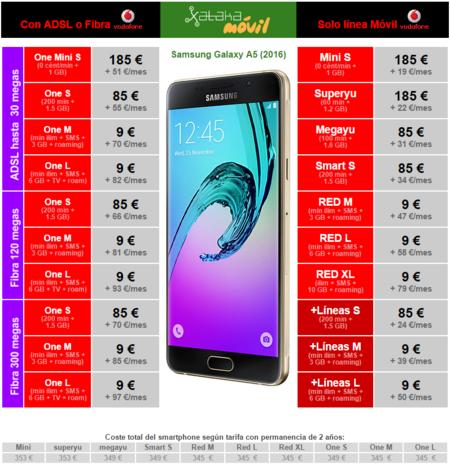 Precios Samsung Galaxy A5 2016 Con Vodafone