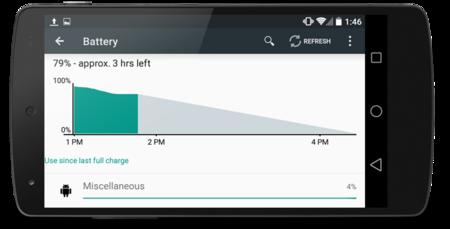 Google se enfocará en mejorar el consumo de batería y RAM para Android M