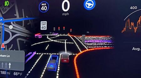 Tesla Full Driving