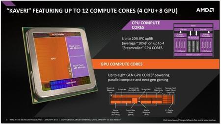 AMD_Kaveri_APU_caracteristicas