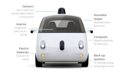 El coche autónomo de Google no lleva limpiaparabrisas porque no necesita ver, pero ¿y los pasajeros?