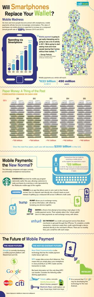 Smartphones wallet 2