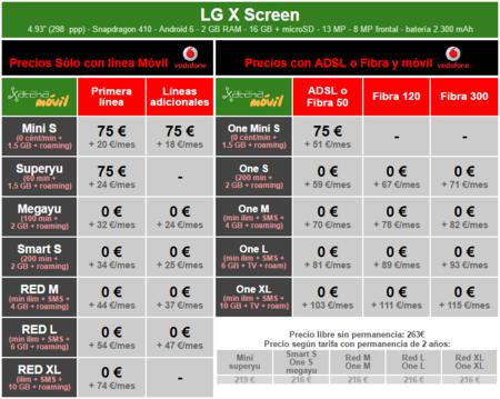 Precios Lg X Screen Con Tarifas Vodafone