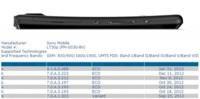 Sony Xperia T ya cuenta con firmware Jelly Bean certificado, la actualización muy cerca