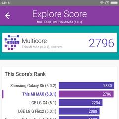 Foto 15 de 34 de la galería xiaomi-mi-max-benchmarks en Xataka Android