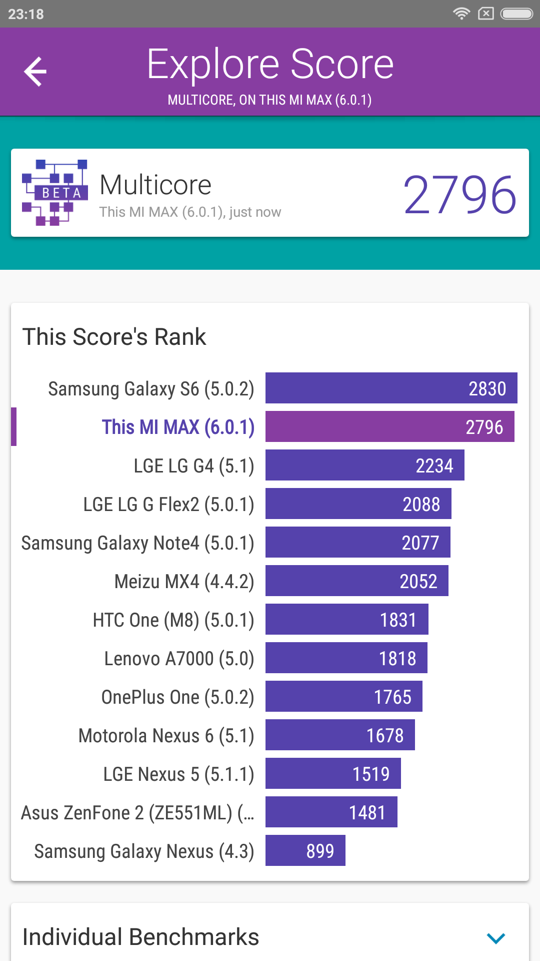 Foto de Xiaomi Mi Max, benchmarks (15/34)