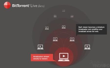 Tendremos streaming de vídeo en directo P2P desde smartphones gracias a BitTorrent Live
