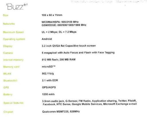 HTC lineup 2010, más imágenes
