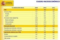 Presupuestos Generales 2011: principales parámetros macroeconómicos