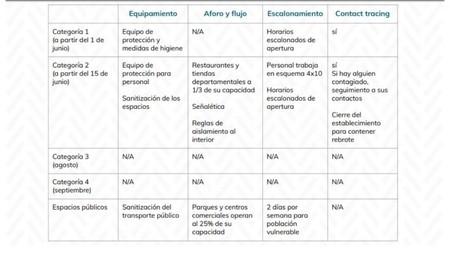 Gobierno Cdmx Plan 2