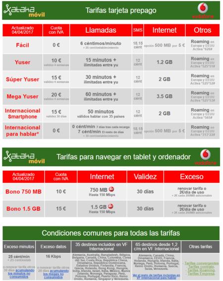 Tarifas Vodafone Tarjeta Prepago Mayo 2017