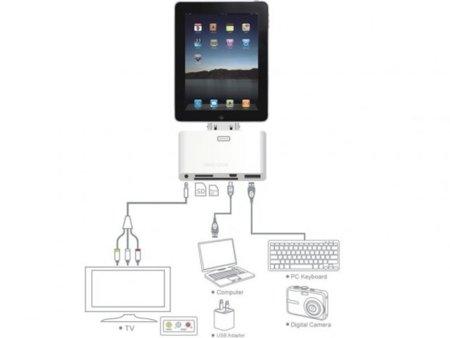 Kit de conexiones 5 en 1 para el iPad