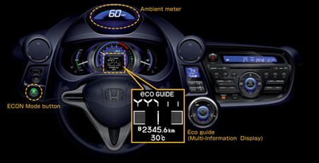 Honda Eco Assist