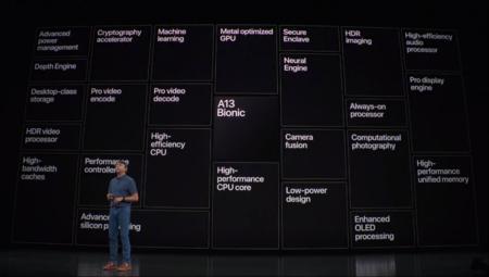Nuevo Apple A13 Bionic, el cerebro de 7 nanómetros de los iPhone 11 y 11 Pro que ejecuta un billón de operaciones por segundo