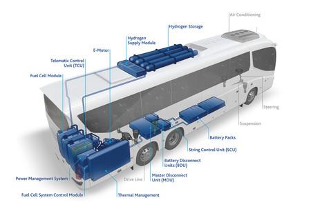 Fst Fuelcell Bus Illustration En