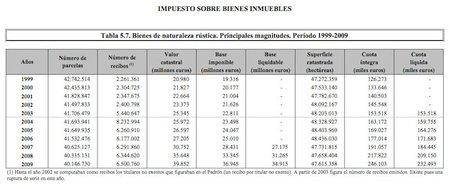 ibi-espana-naturaleza-rustica.jpg
